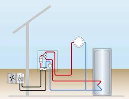 Subsidie Voor Warmtepompen (ISDE)